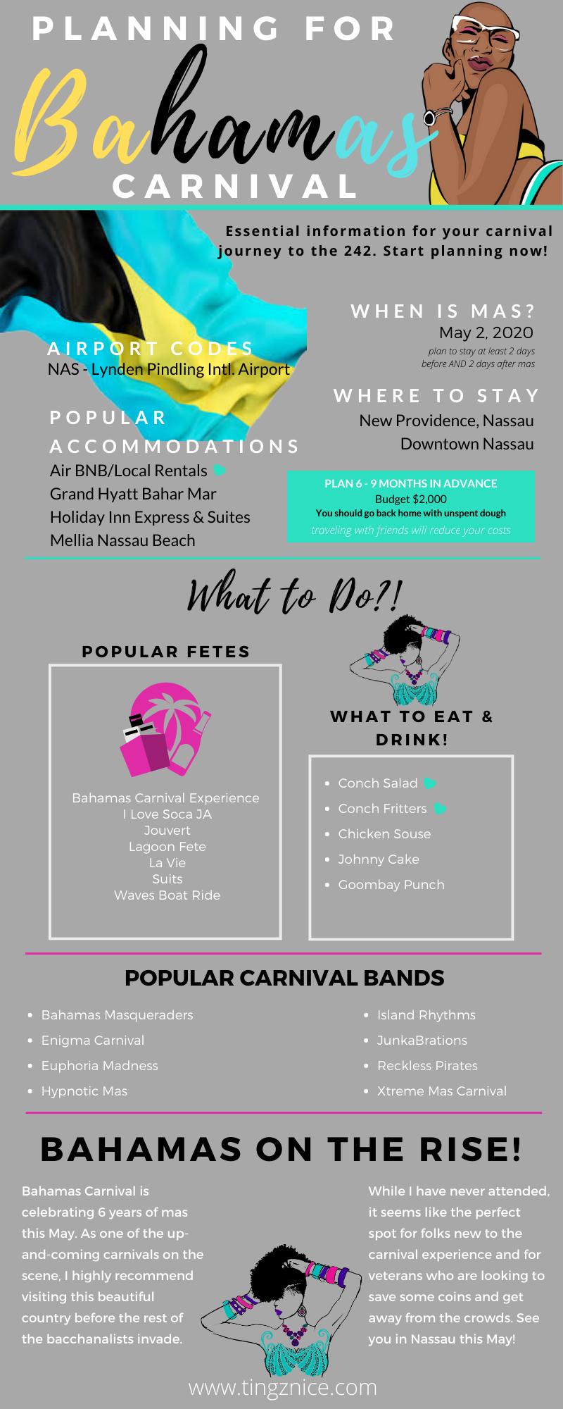 TN Bahamas Info-graphic