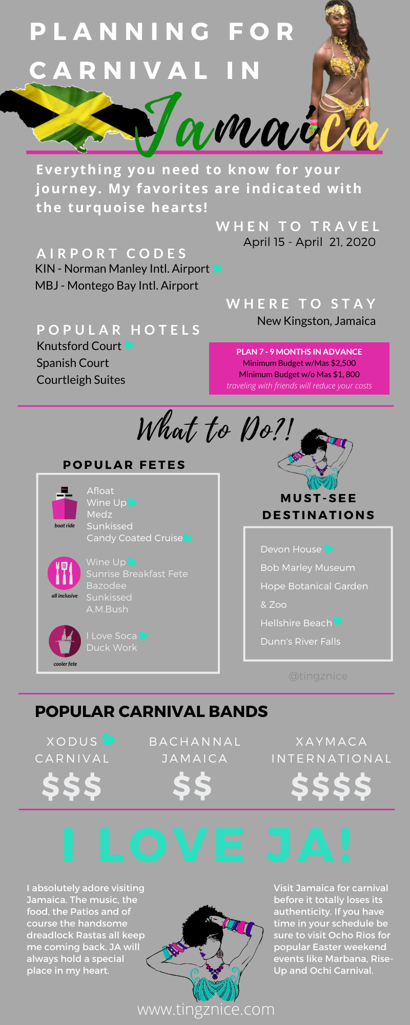 TN Jamaica Info-graphic