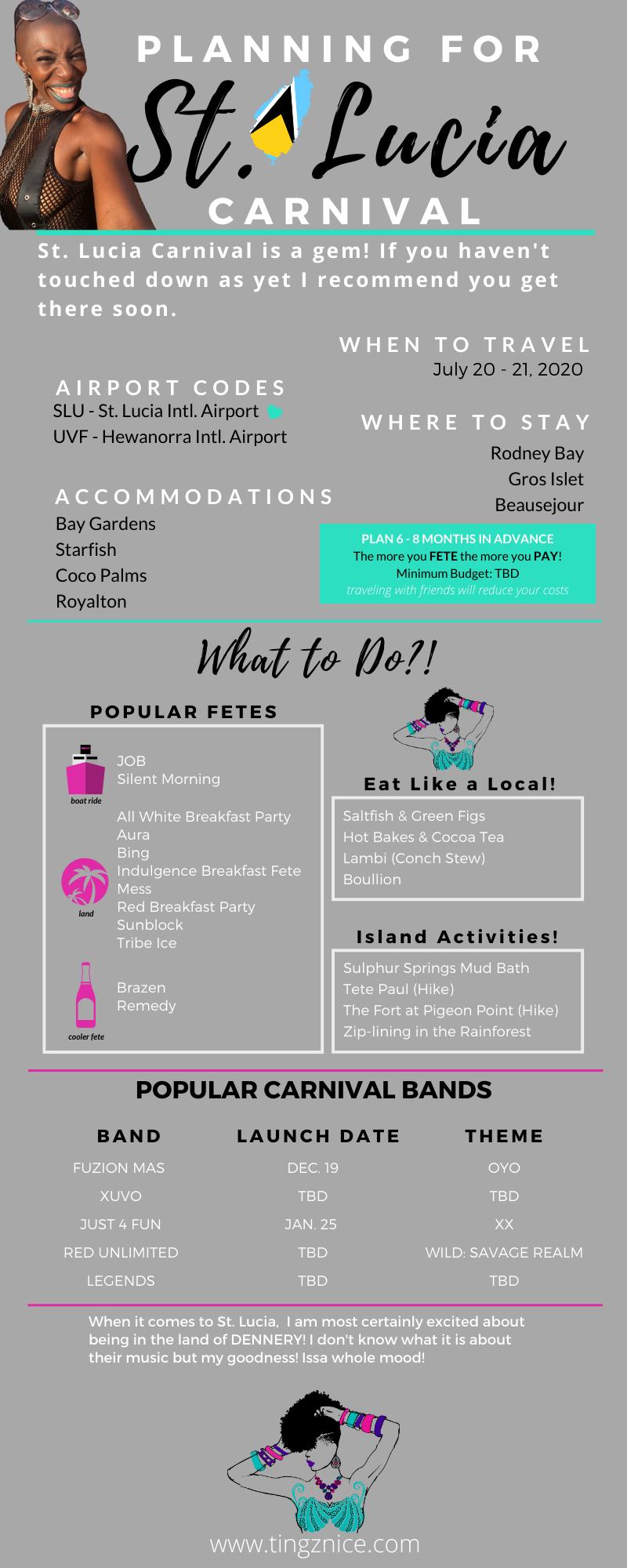 TN St. Lucia Info-graphic